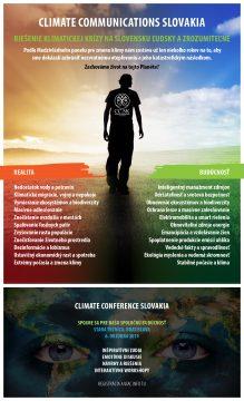 ArTUR workshop na Climate Conference @ Stará tržnica, Bratislava